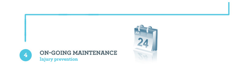 4. On-Going Maintenance